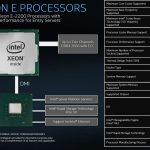 Intel Xeon E 2200 Series Platform Overview