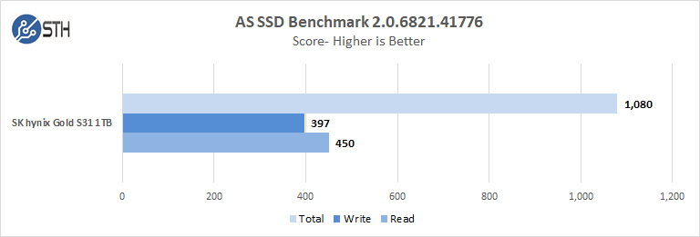 SK Hynix GOLD S31 1TB AS SSD Benchmark