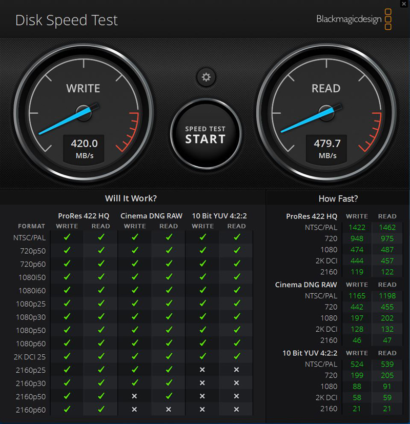 SK Hynix GOLD S31 1TB Blackmagic Disk Speed Test