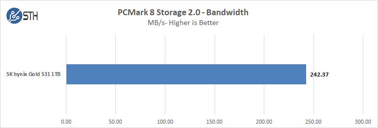 SK Hynix GOLD S31 1TB PCMark 8 Bandwidth