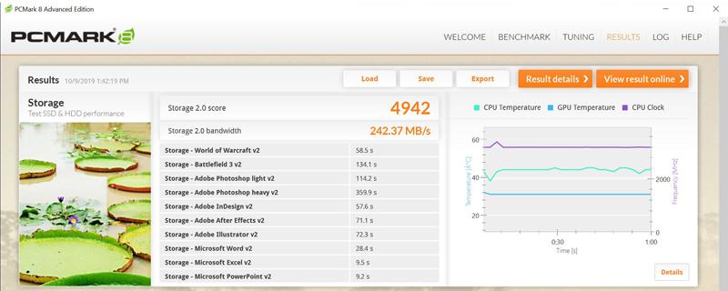 SK Hynix GOLD S31 1TB PCMark 8