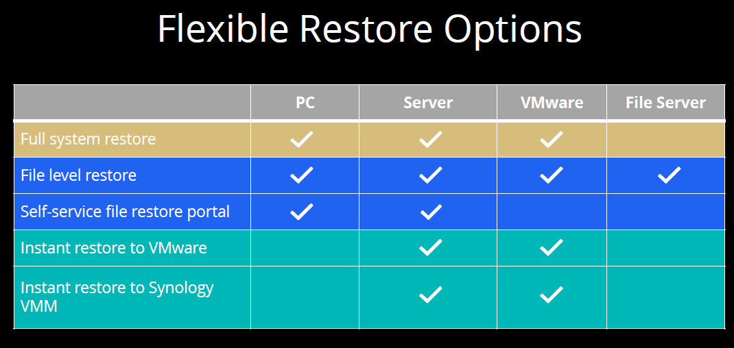 Synology Big NAS Cover
