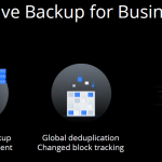Synology Active Backup For Business At Synology 2020