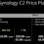 Synology C2 Pricing At Synology 2020