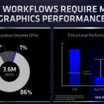 AMD Radeon Pro W5700 Workstation Market Volumes