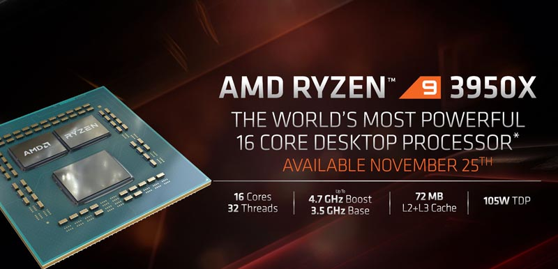 AMD Ryzen 9 3950X Announcement Cover