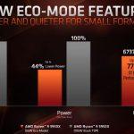 AMD Ryzen 9 3950X Eco Mode