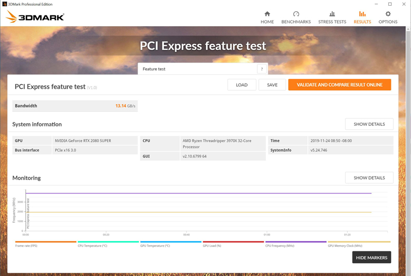 ASUS ROG Zenith II Extreme PCIe Feature Test