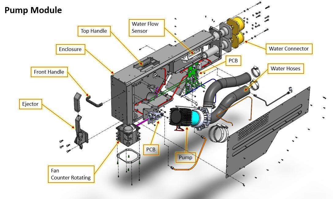 Cerebras CS 1 Pump Module With Labels