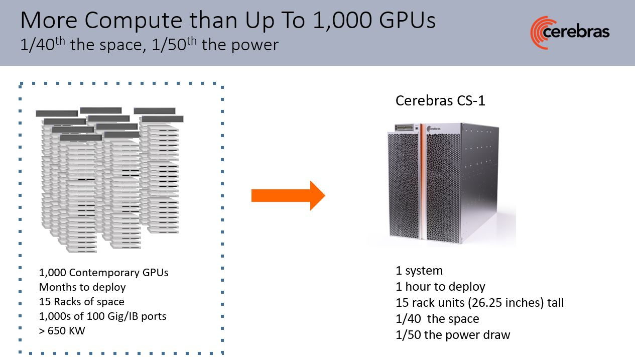 Cerebras CS 1 System Deployment