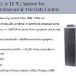 Cerebras CS 1 System Overview