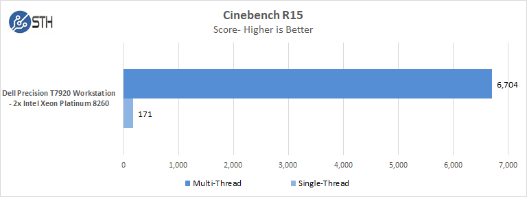Dell Precision T7920 Workstation Cinebench R15
