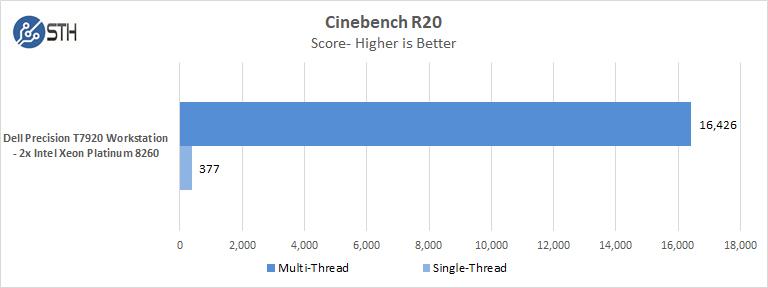 Dell Precision T7920 Workstation Cinebench R20