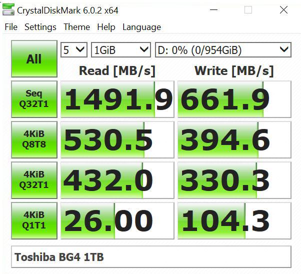 Icy Dock ToughArmor MB601M2K 1B Toshiba BG4 1TB