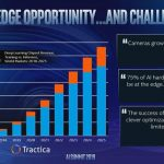 Intel AI Summit 2019 Edge Opportunity