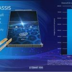 Intel AI Summit 2019 NNP I In Ruler Form Factor 4x NVIDIA T4 Density