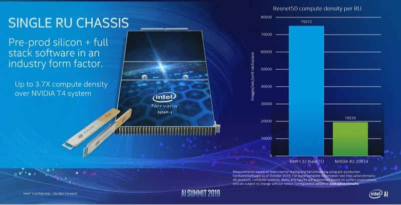 Intel AI Summit 2019 NNP I In Ruler Form Factor 4x NVIDIA T4 Density