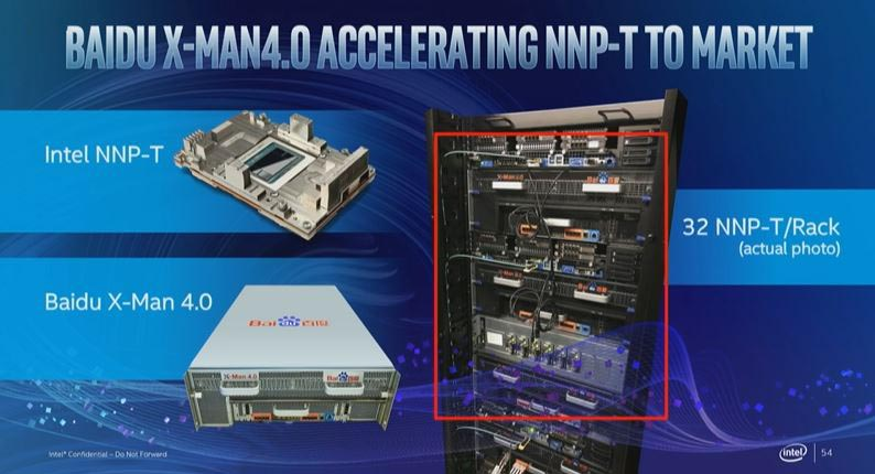 Intel AI Summit 2019 NNP T With X MAN 4