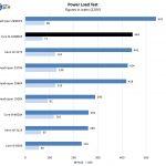 Intel Core I9 10980XE Power Consumption
