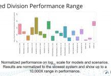 MLPerf Inference V0.5 Closed Division Performance Range
