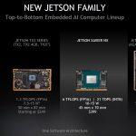 NVIDIA Jetson Xavier NX And New Jetson Family