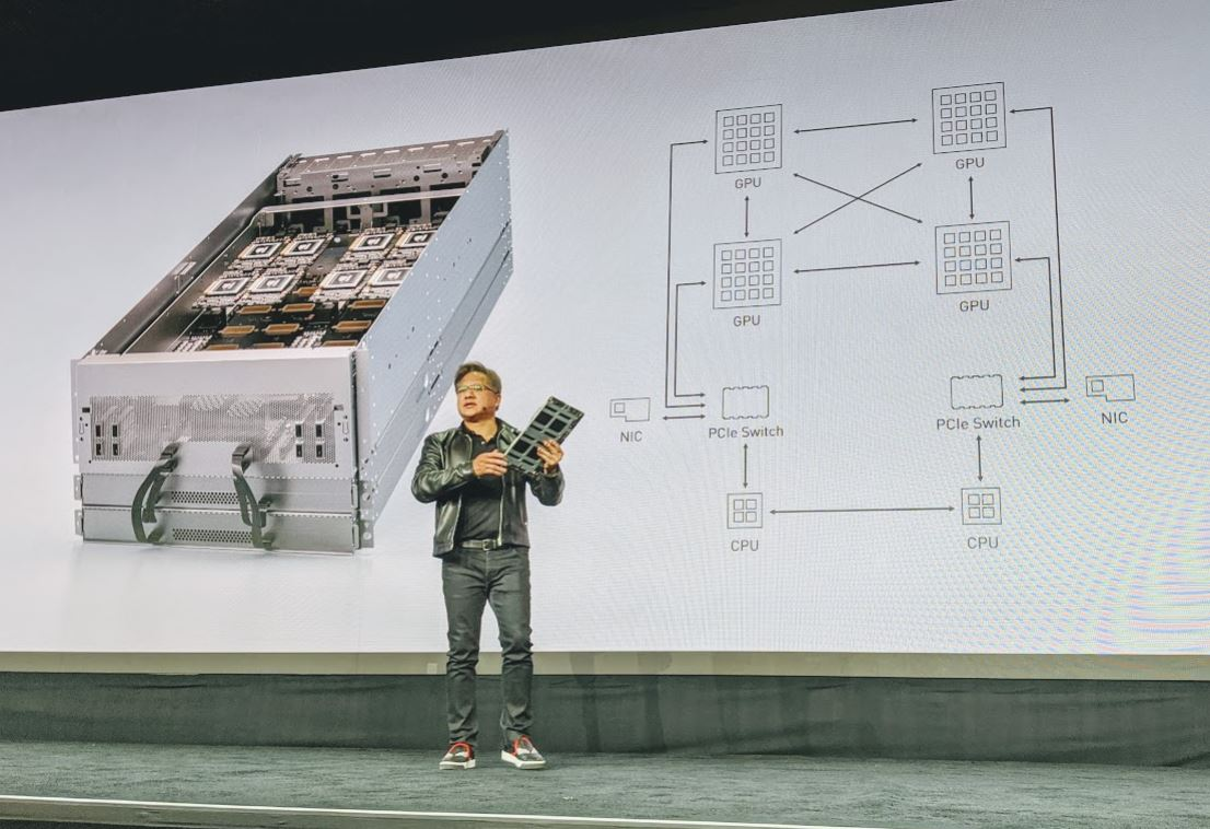 NVIDIA With Arm Ecosystem