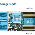 QCT S43CA 2U Storage Node