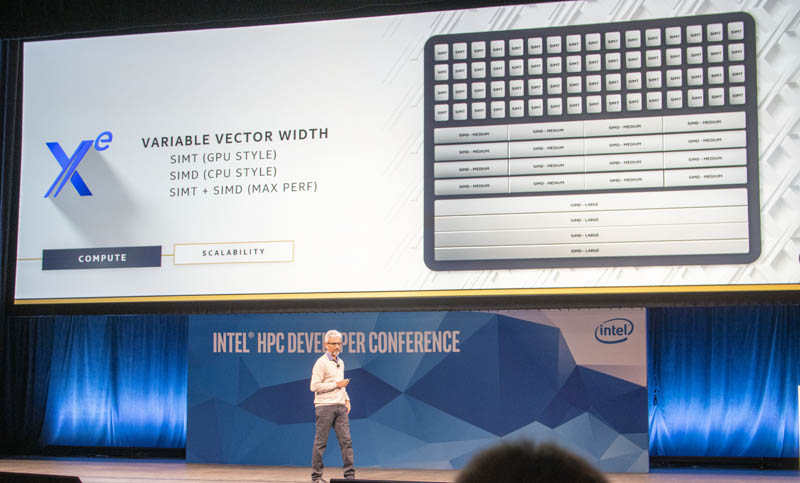 Raja K SC19 Intel Xe GPU Compute Variable Vector Width