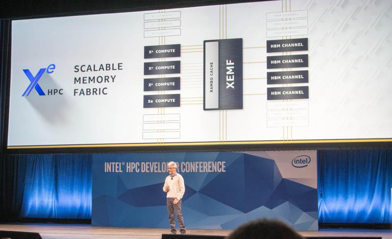 Raja K SC19 Intel Xe GPU Memory Fabric