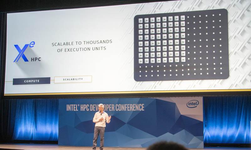 Raja K SC19 Intel Xe GPU Scalability