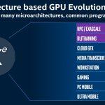 SC19 Intel Xe GPU Evolution