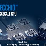 SC19 Intel Xe Ponte Vecchio