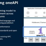 SC19 Re Introducing OneAPI