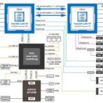 Gigabyte MD71 HB1 Block Diagram