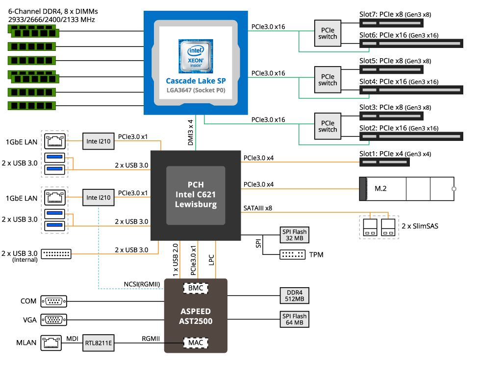 Gigabyte MU71 SU0 Block Diagram