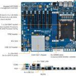 Gigabyte MU71 SU0 Feature Callouts