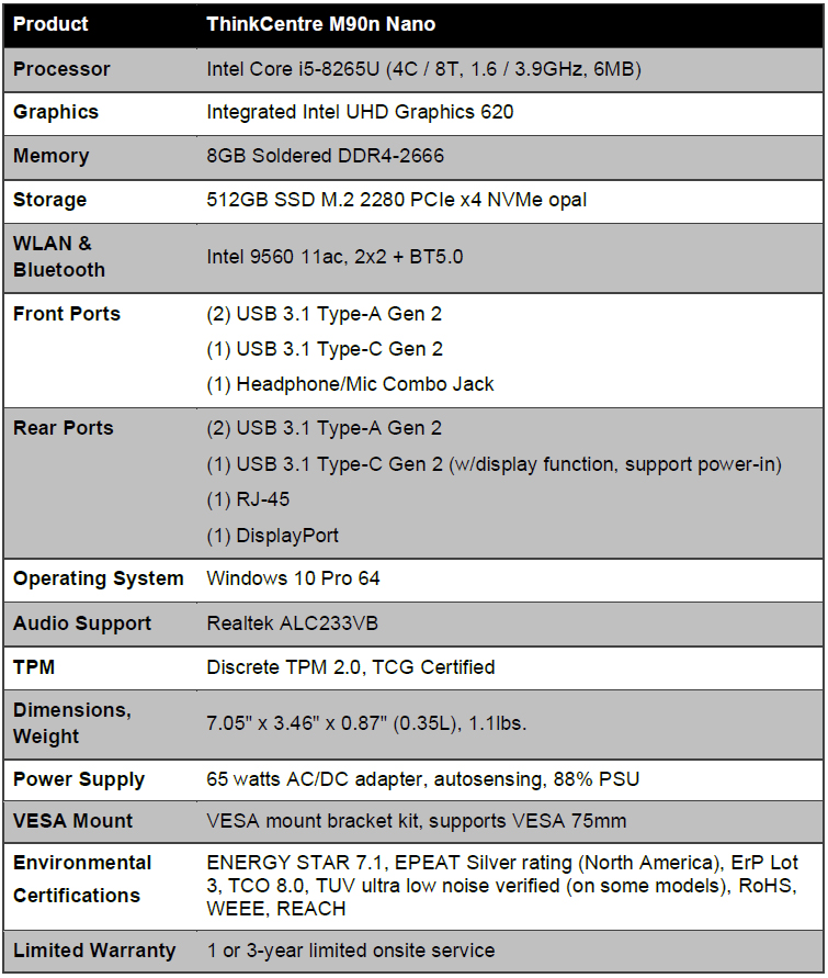 Lenovo ThinkCentre M90n Nano Specifications