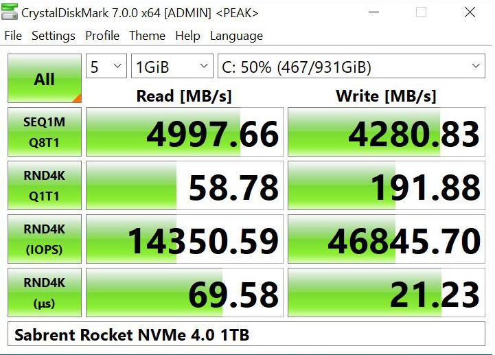 Sabrent Rocket 4 1TB CrystalDiskMark 7