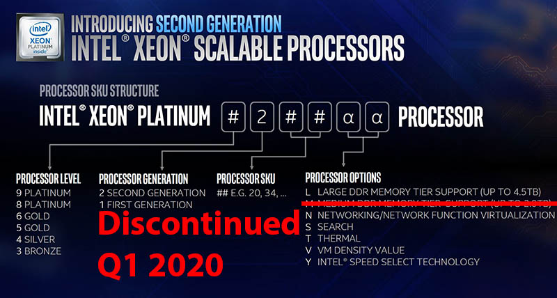 2nd Gen Intel Xeon Scalable Naming Convention Q1 2020 M Discontinued