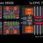 4x Ryzen 3950X V 1x EPYC 7742 Setup