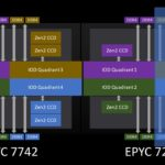 AMD EPYC 7002 4 Ch Optimized SKU Conceptual Model No CCD Near DDR4
