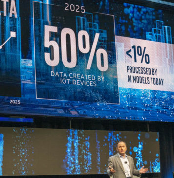 Bob Swan 2020 Half Of Data Created By IOT Devices