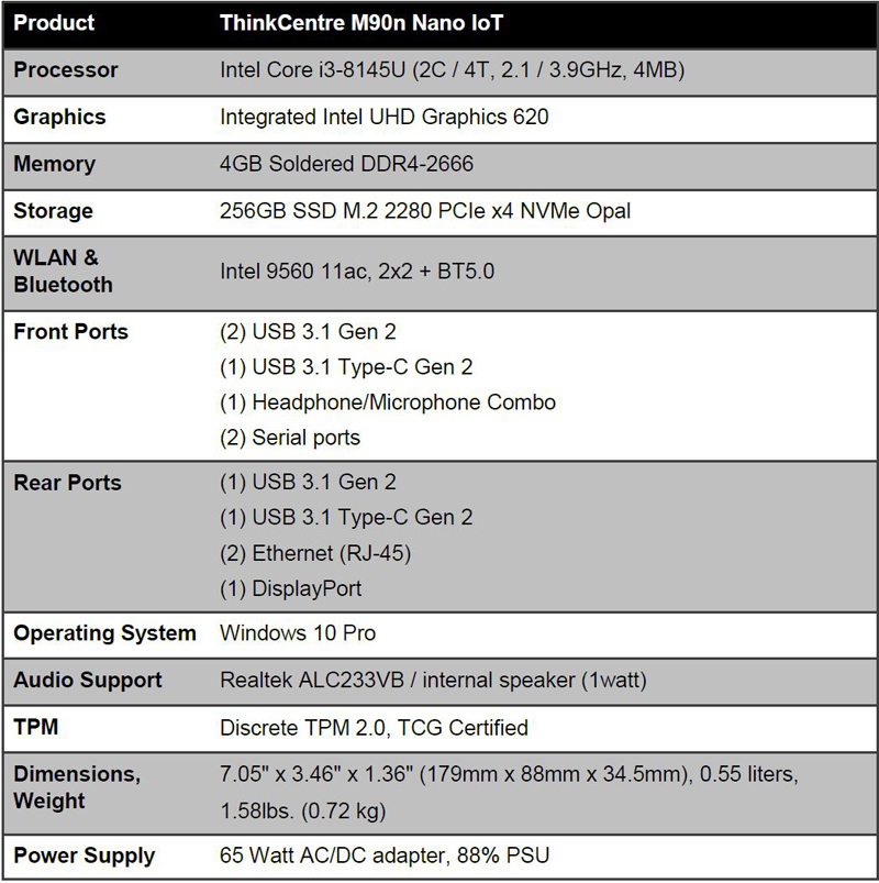 Lenovo ThinkCentre M90n Nano IoT Specifications