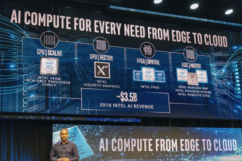 Navin Shenoy 3.5b Intel AI Revenue 2019