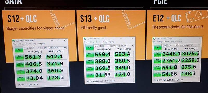 Phison S12 Based 16TB QLC SATA SSD