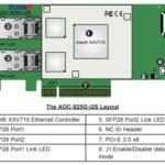 Supermicro AOC S25G I2S Layout
