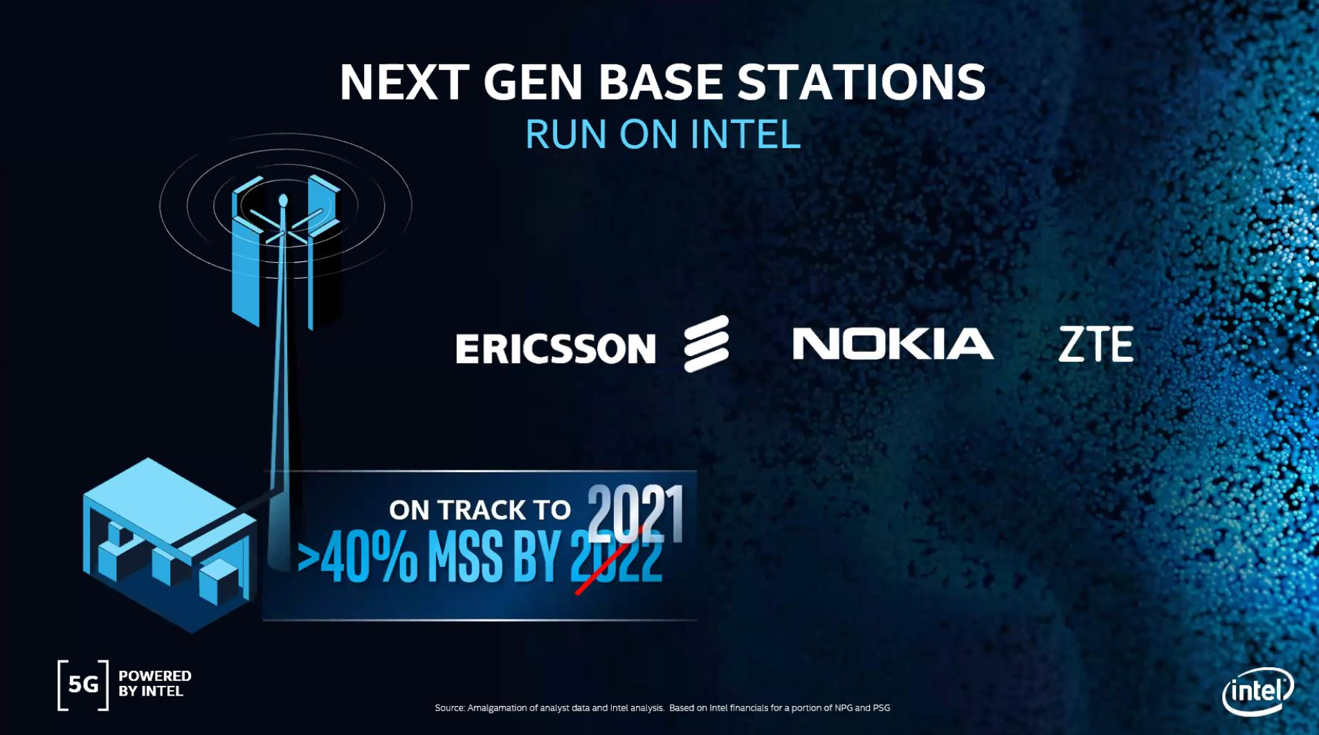 5G Base Station 40 Percent Intel MSS BY 2021