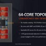 AMD Ryzen Threadripper 3990X 64 Core Topology