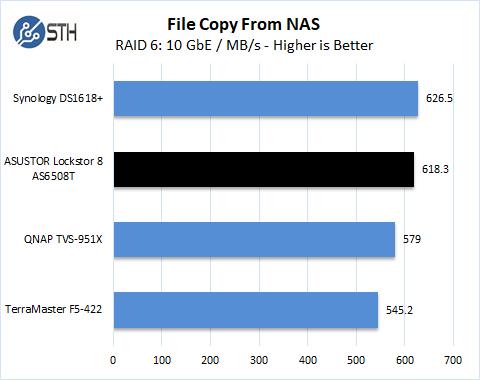 ASUSTOR Lockerstor 8 AS6508T File Copy From NAS