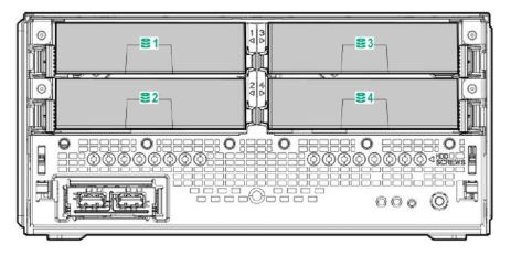 HPE ProLiant MicroServer Gen10 Drive Bay Diagram